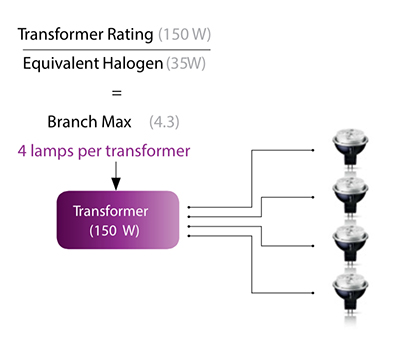 Philips LED Dimming Without Dimmer